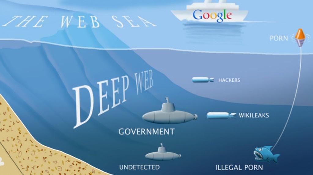 dark-web-deep-web